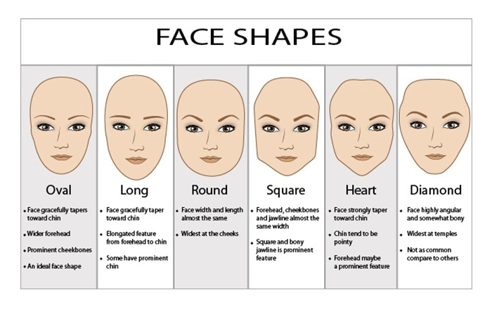 How to choose a wig by your face shape